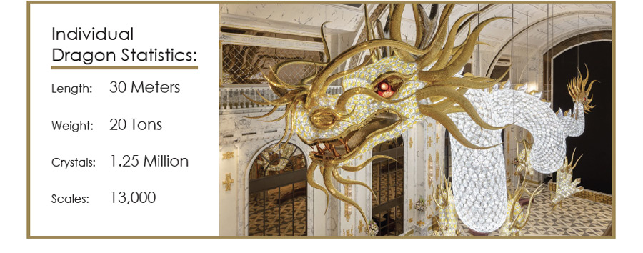Individual Dragon Statistics: Length: 30 Meters | Weight: 20 Tons | Crystals: 1.25 Million | Scales: 13,000